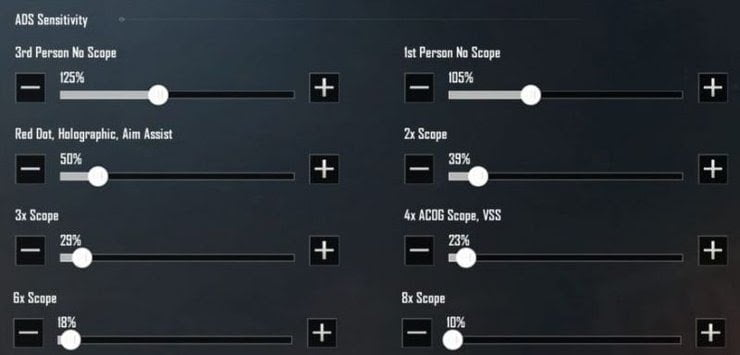 Best Sensitivity for Pubg Mobile Without Gyroscope